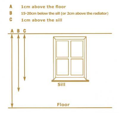 curtain drop measurements