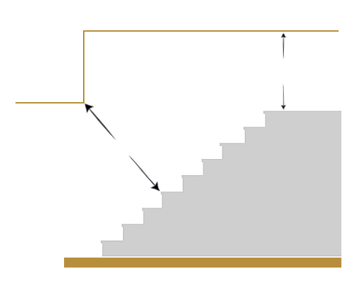 Stairs measurements